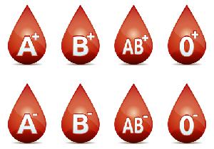 馬鹿な信仰 〝血液型性格論〟はこうして形成されてきた
