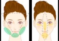 美しい「小顔」づくりのポイント~秘密はフェイスラインの「逆三角形」にあり